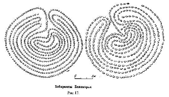 Лабиринты Беломорья